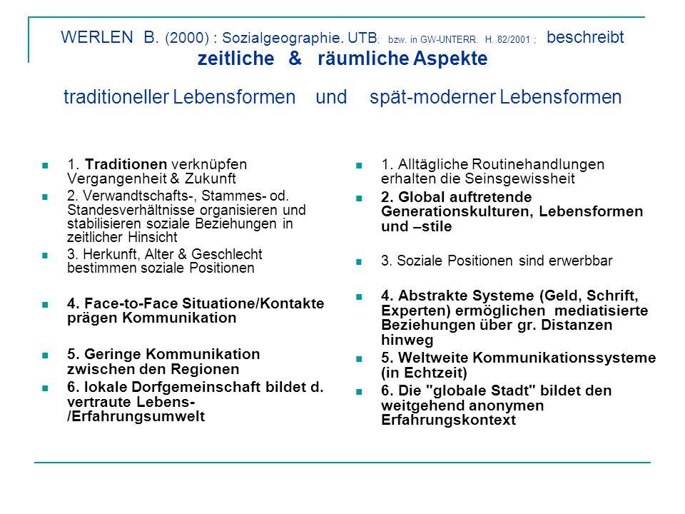 WERLEN B. (2000) : Sozialgeographie. UTB ; bzw. in GW-UNTERR. H. 82/2001 ; beschreibt zeitliche & räumliche Aspekte traditioneller Lebensformen und sp
