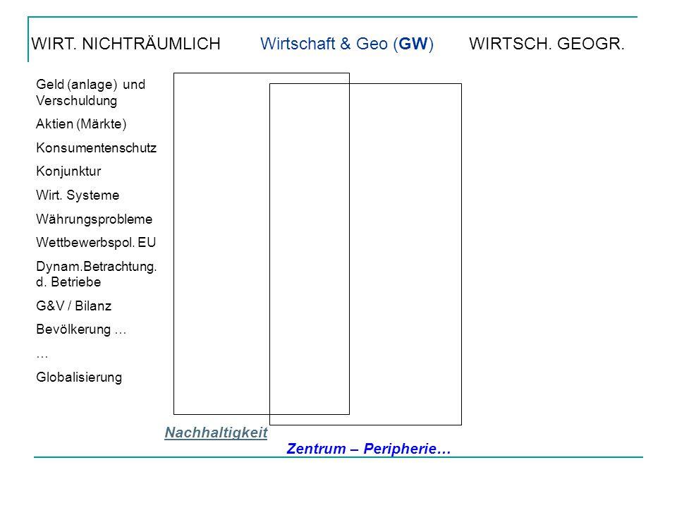 WERLEN B.(2000) : Sozialgeographie. UTB ; bzw. in GW-UNTERR.