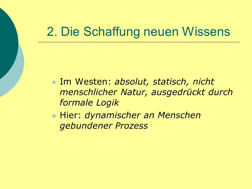 2. Die Schaffung neuen Wissens Im Westen: absolut, statisch, nicht menschlicher Natur, ausgedrückt durch formale Logik Hier: dynamischer an Menschen g