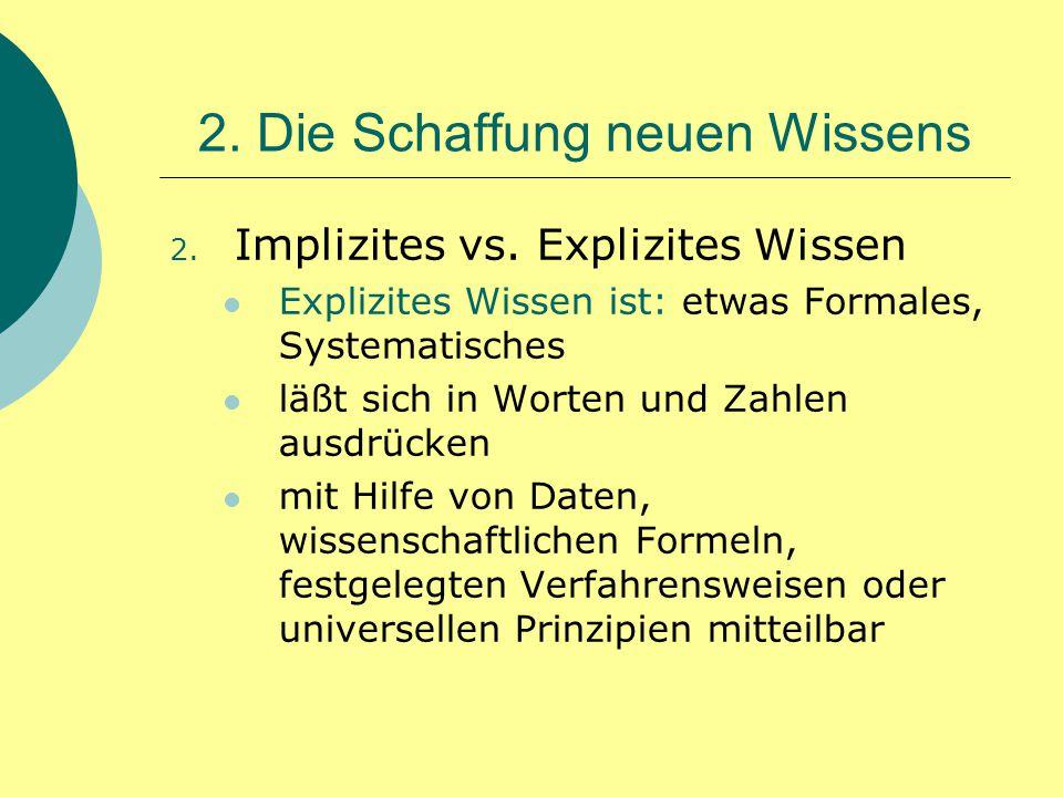 2. Die Schaffung neuen Wissens 2. Implizites vs. Explizites Wissen Explizites Wissen ist: etwas Formales, Systematisches läßt sich in Worten und Zahle