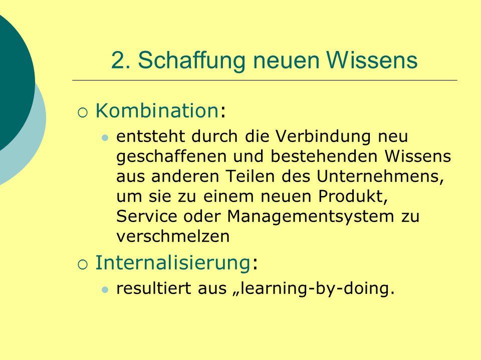 2. Schaffung neuen Wissens  Kombination: entsteht durch die Verbindung neu geschaffenen und bestehenden Wissens aus anderen Teilen des Unternehmens,