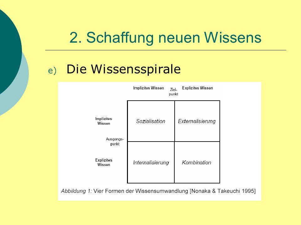 2. Schaffung neuen Wissens e) Die Wissensspirale