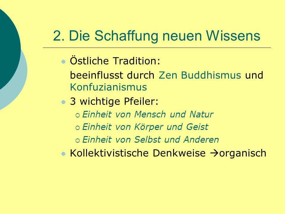 2. Die Schaffung neuen Wissens Östliche Tradition: beeinflusst durch Zen Buddhismus und Konfuzianismus 3 wichtige Pfeiler:  Einheit von Mensch und Na