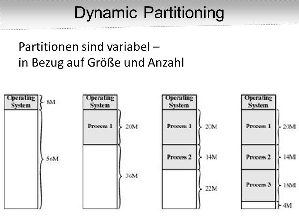 Compaction: Mechanismus des OS, der von Zeit zu Zeit die Prozesse im Speicher so verschiebt, dass Löcher wieder verschwinden.
