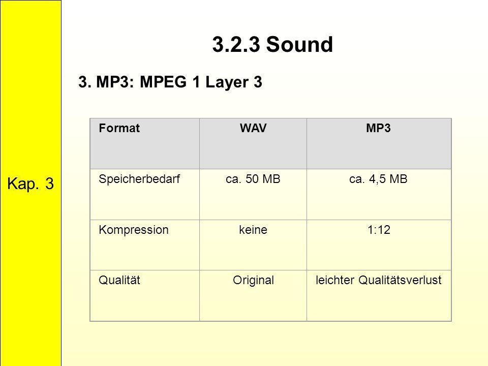 3.2.3 Sound Kap. 3 3. MP3: MPEG 1 Layer 3 FormatWAVMP3 Speicherbedarfca. 50 MBca. 4,5 MB Kompressionkeine1:12 QualitätOriginalleichter Qualitätsverlus