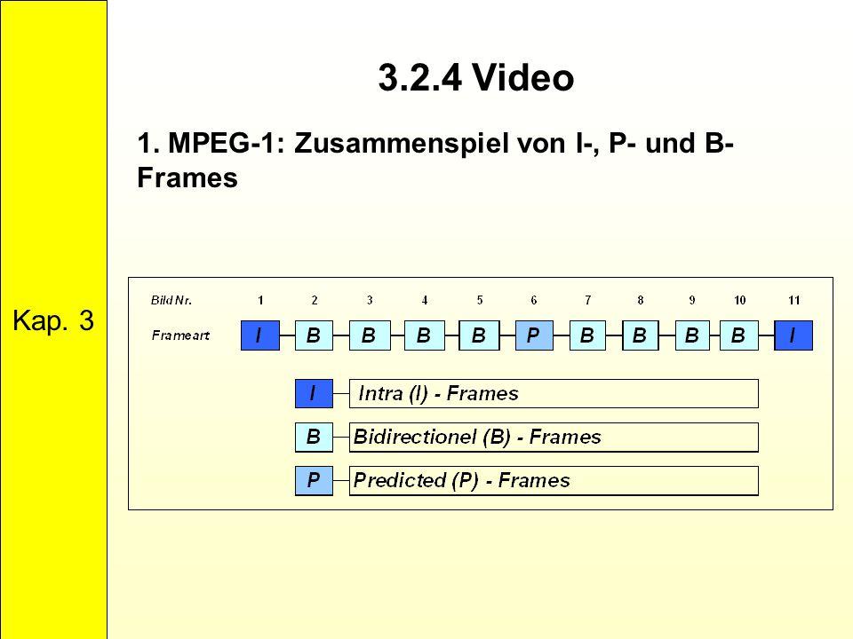 3.2.4 Video Kap. 3 1. MPEG-1: Zusammenspiel von I-, P- und B- Frames