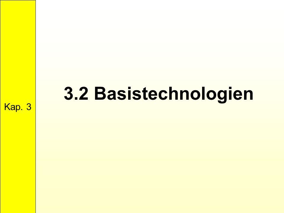 3.2 Basistechnologien Kap. 3