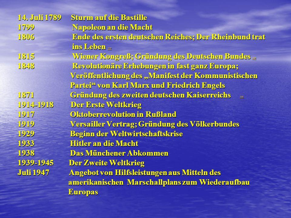 1948 Währungsreform in Besatzungszonen 4.