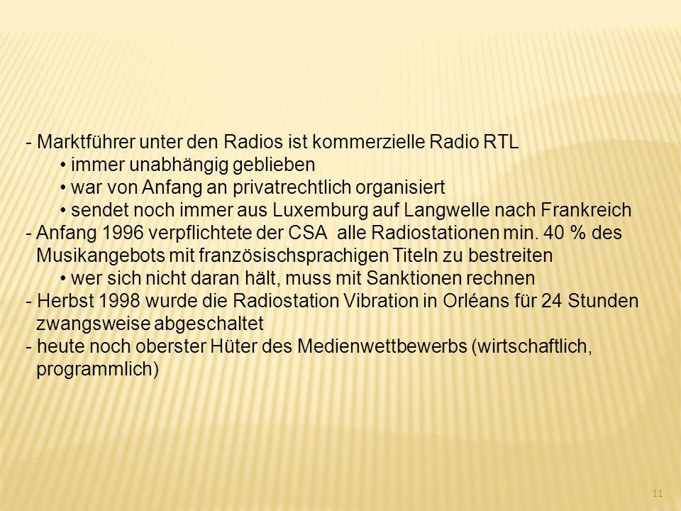 - Marktführer unter den Radios ist kommerzielle Radio RTL immer unabhängig geblieben war von Anfang an privatrechtlich organisiert sendet noch immer a