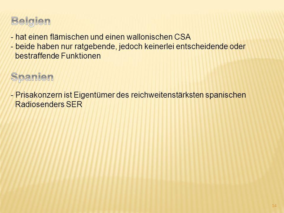 - hat einen flämischen und einen wallonischen CSA - beide haben nur ratgebende, jedoch keinerlei entscheidende oder bestraffende Funktionen - Prisakon