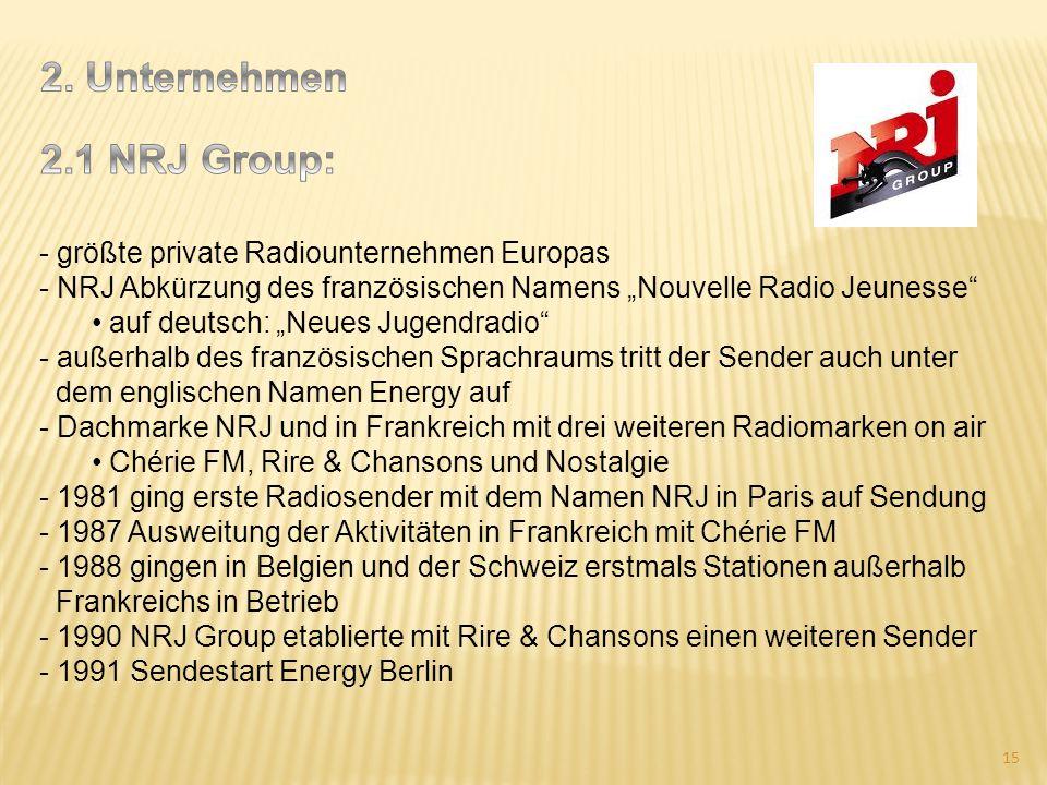 """- größte private Radiounternehmen Europas - NRJ Abkürzung des französischen Namens """"Nouvelle Radio Jeunesse"""" auf deutsch: """"Neues Jugendradio"""" - außerh"""