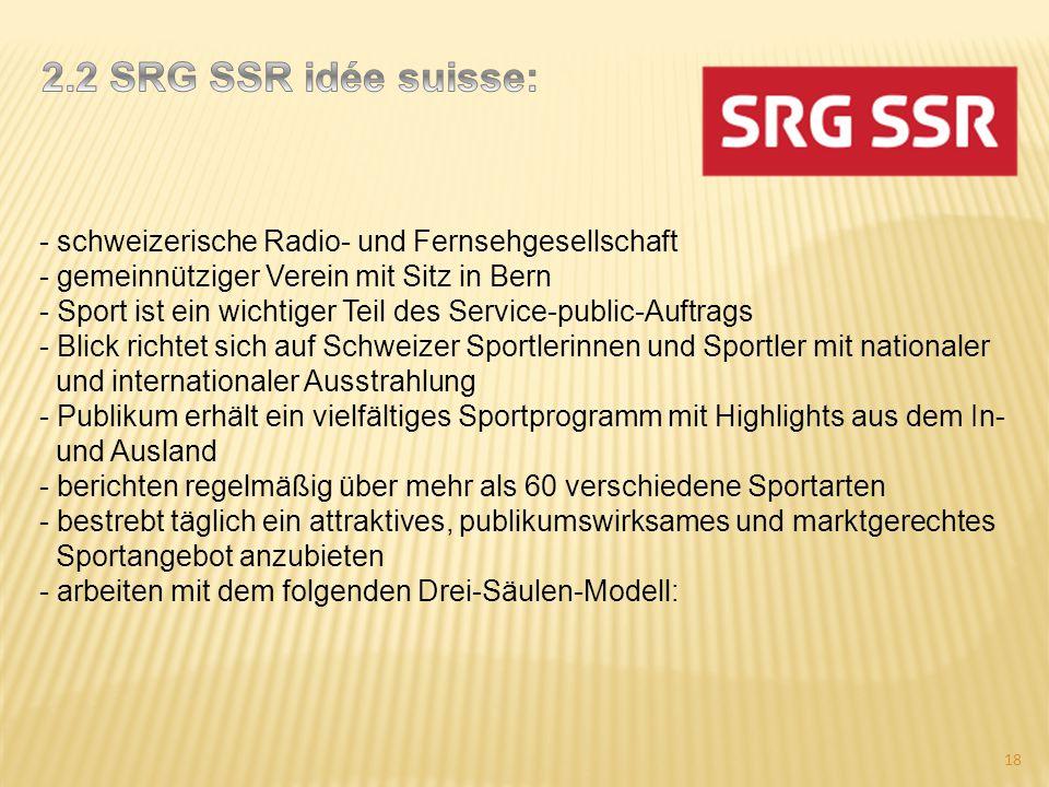 - schweizerische Radio- und Fernsehgesellschaft - gemeinnütziger Verein mit Sitz in Bern - Sport ist ein wichtiger Teil des Service-public-Auftrags -