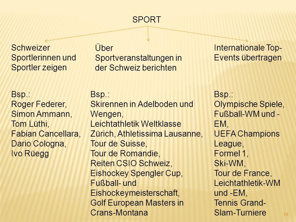 SPORT Schweizer Sportlerinnen und Sportler zeigen Über Sportveranstaltungen in der Schweiz berichten Internationale Top- Events übertragen Bsp.: Roger