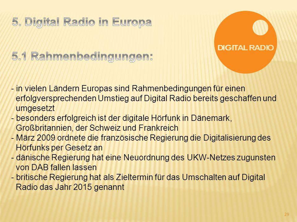 - in vielen Ländern Europas sind Rahmenbedingungen für einen erfolgversprechenden Umstieg auf Digital Radio bereits geschaffen und umgesetzt - besonde