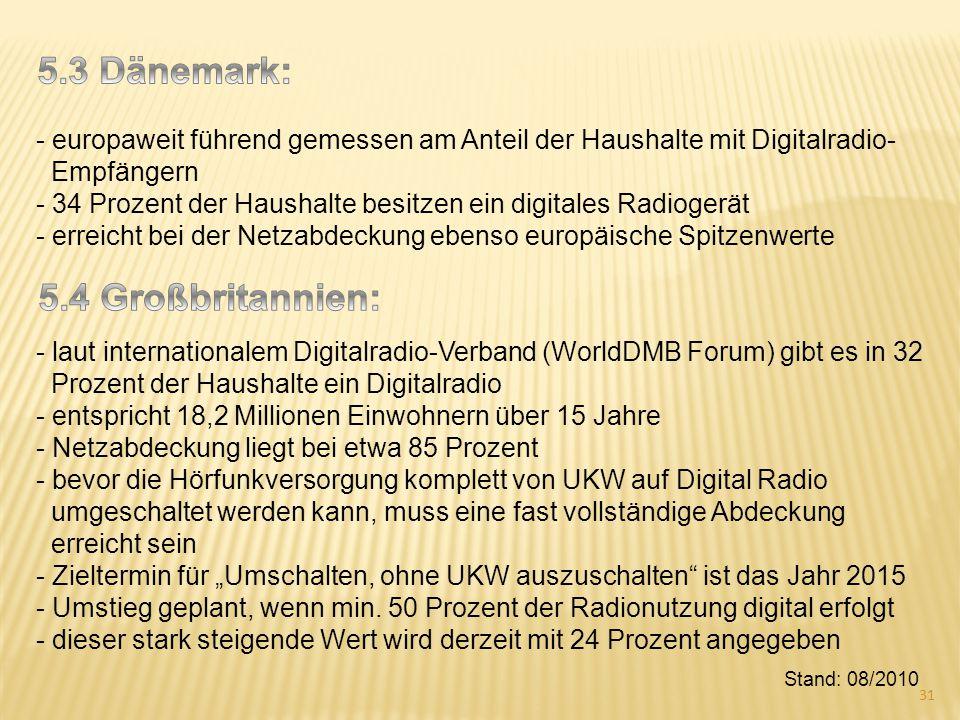 - europaweit führend gemessen am Anteil der Haushalte mit Digitalradio- Empfängern - 34 Prozent der Haushalte besitzen ein digitales Radiogerät - erre
