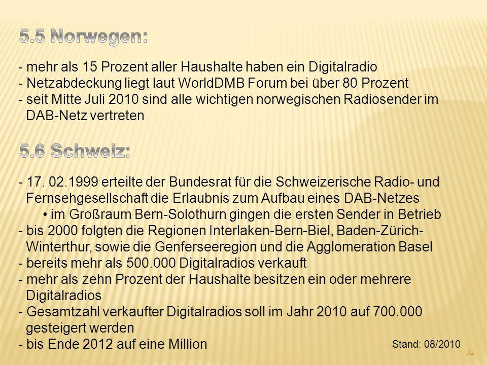 - mehr als 15 Prozent aller Haushalte haben ein Digitalradio - Netzabdeckung liegt laut WorldDMB Forum bei über 80 Prozent - seit Mitte Juli 2010 sind