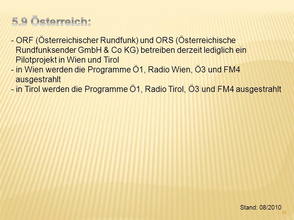 - ORF (Österreichischer Rundfunk) und ORS (Österreichische Rundfunksender GmbH & Co KG) betreiben derzeit lediglich ein Pilotprojekt in Wien und Tirol