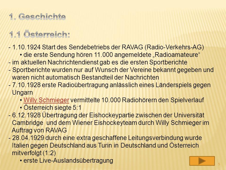 """- 1.10.1924 Start des Sendebetriebs der RAVAG (Radio-Verkehrs-AG) die erste Sendung hören 11.000 angemeldete """"Radioamateure"""" - im aktuellen Nachrichte"""