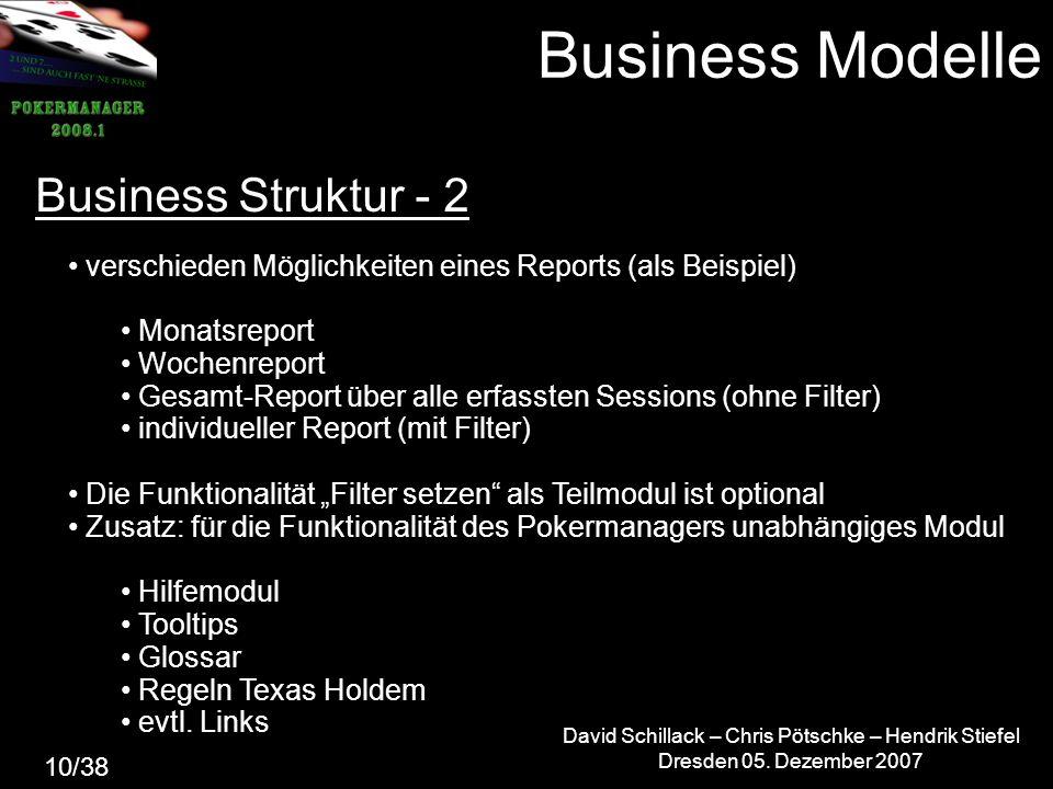 Business Modelle David Schillack – Chris Pötschke – Hendrik Stiefel Dresden 05.