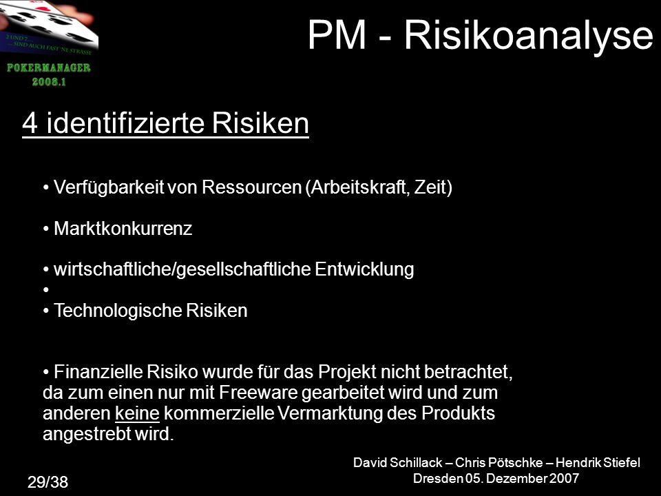 PM - Risikoanalyse David Schillack – Chris Pötschke – Hendrik Stiefel Dresden 05.