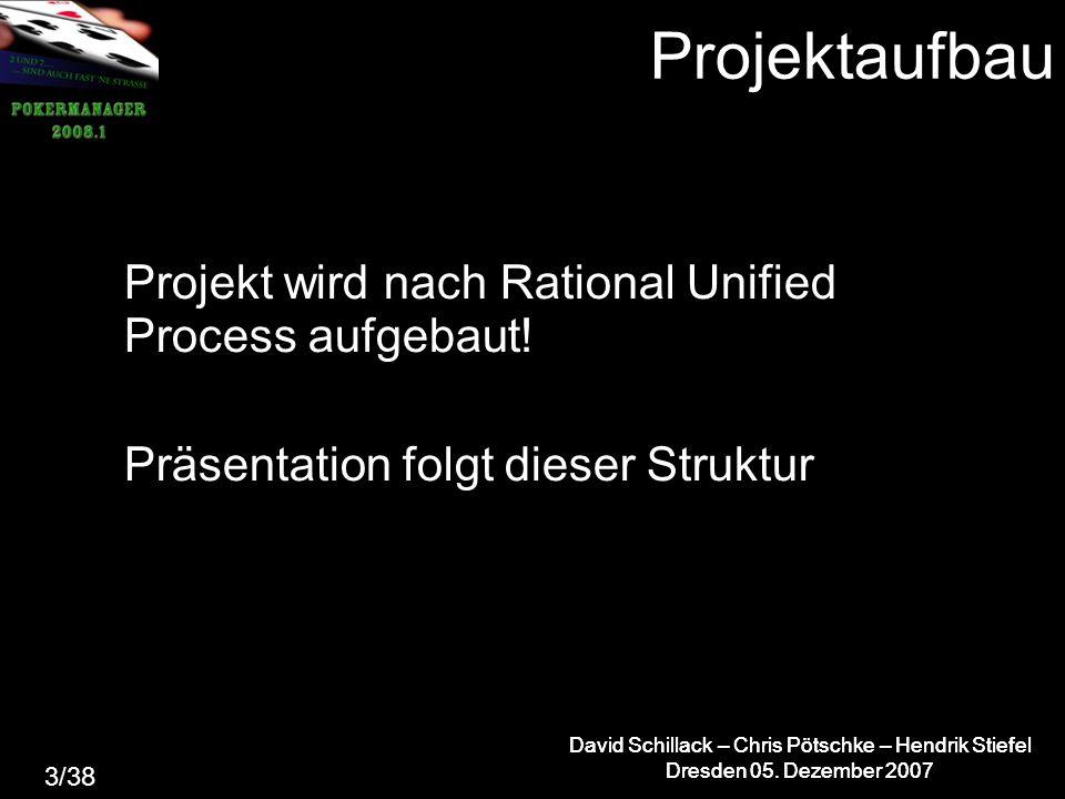 Projektaufbau Projekt wird nach Rational Unified Process aufgebaut.