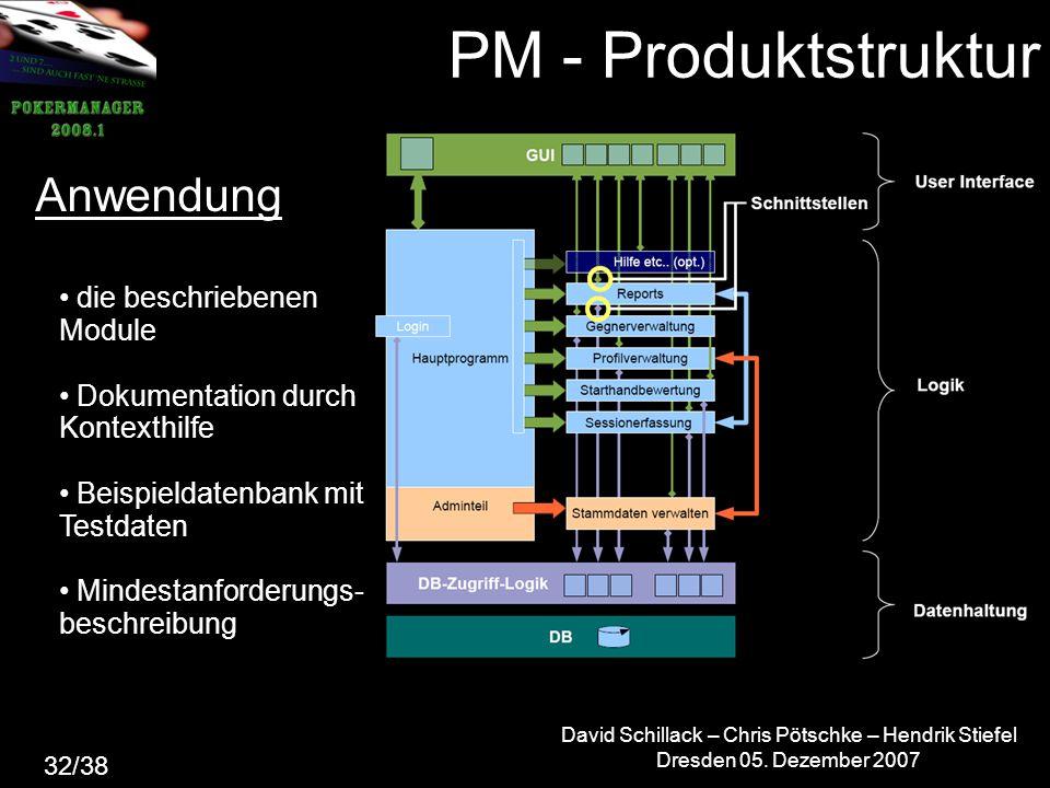 PM - Produktstruktur David Schillack – Chris Pötschke – Hendrik Stiefel Dresden 05.