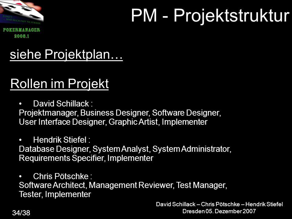 PM - Projektstruktur David Schillack – Chris Pötschke – Hendrik Stiefel Dresden 05.