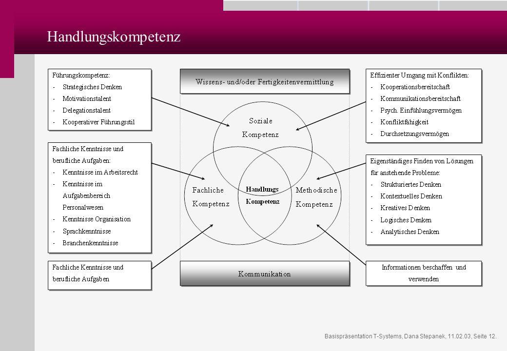 Basispräsentation T-Systems, Dana Stepanek, 11.02.03, Seite 12. Handlungskompetenz