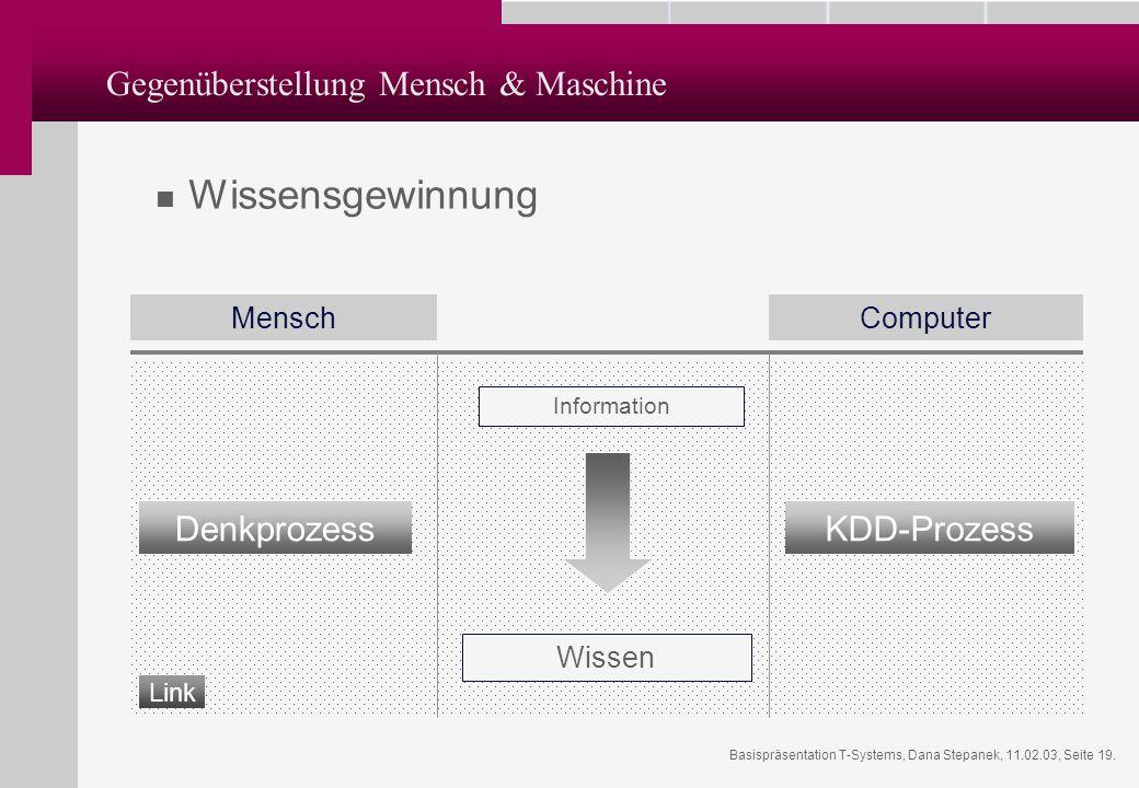 Basispräsentation T-Systems, Dana Stepanek, 11.02.03, Seite 19. Gegenüberstellung Mensch & Maschine Wissensgewinnung MenschComputer Information Wissen