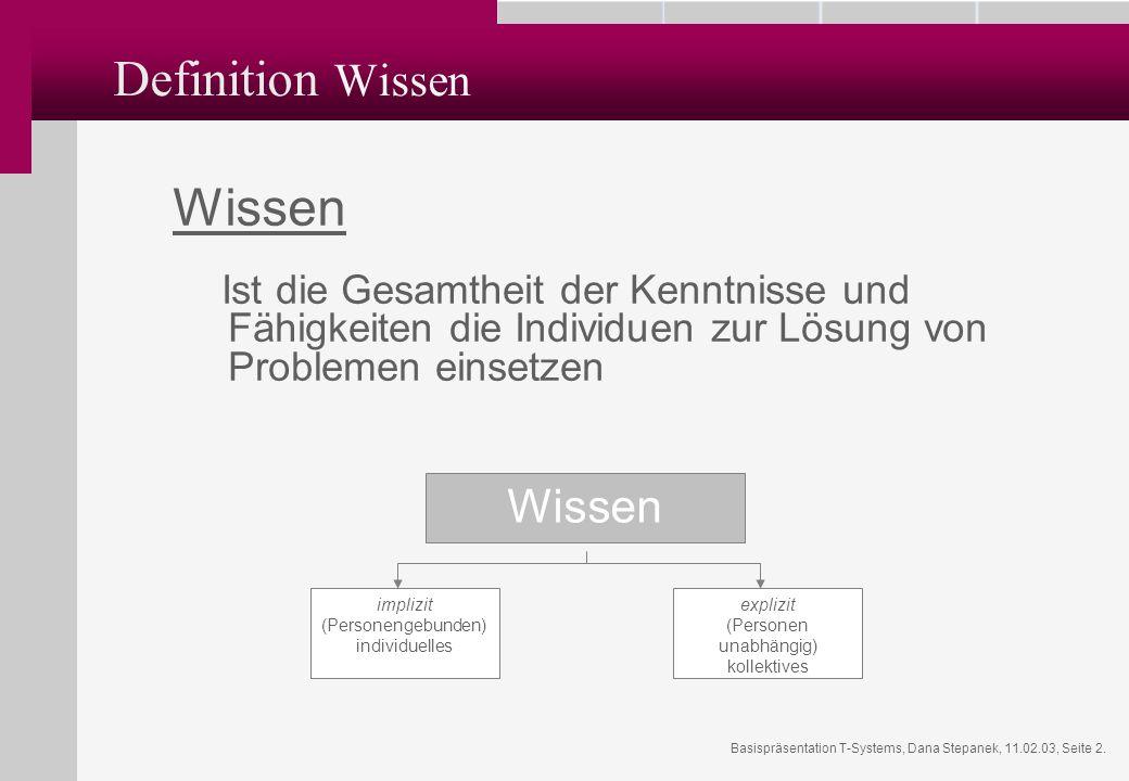 Basispräsentation T-Systems, Dana Stepanek, 11.02.03, Seite 2. Definition Wissen Ist die Gesamtheit der Kenntnisse und Fähigkeiten die Individuen zur