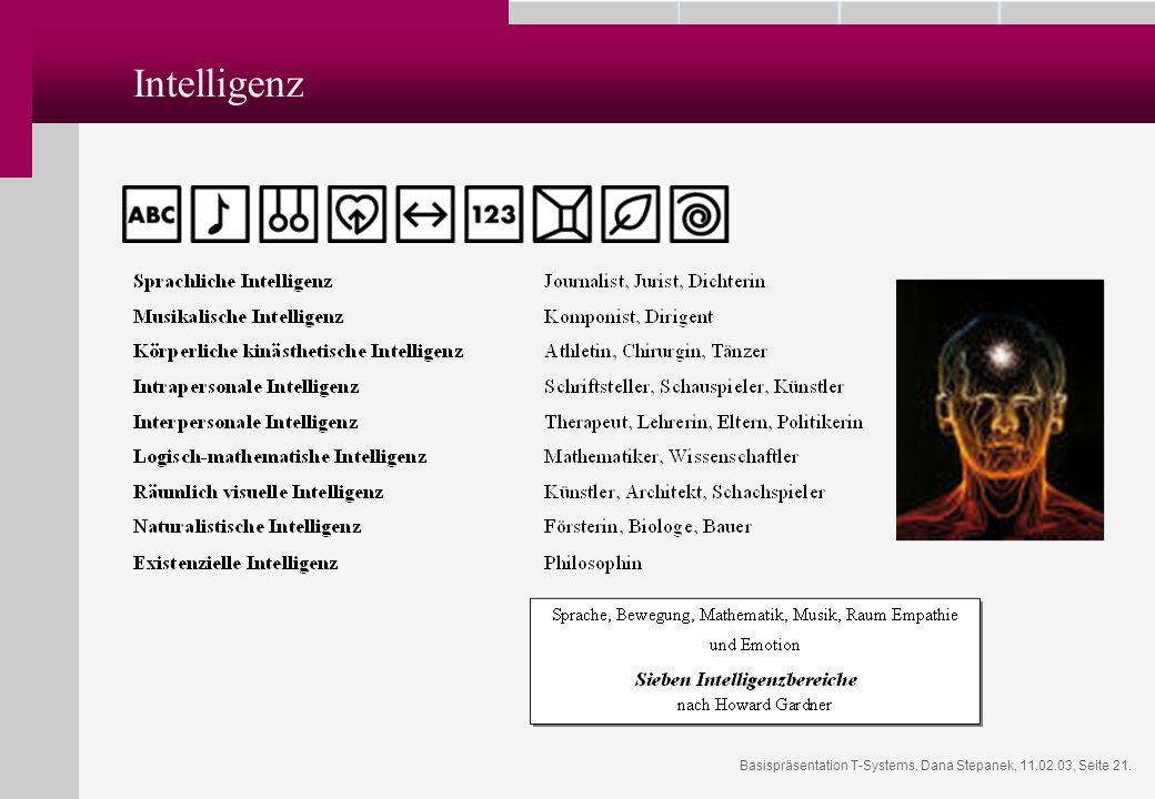 Basispräsentation T-Systems, Dana Stepanek, 11.02.03, Seite 21. Intelligenz