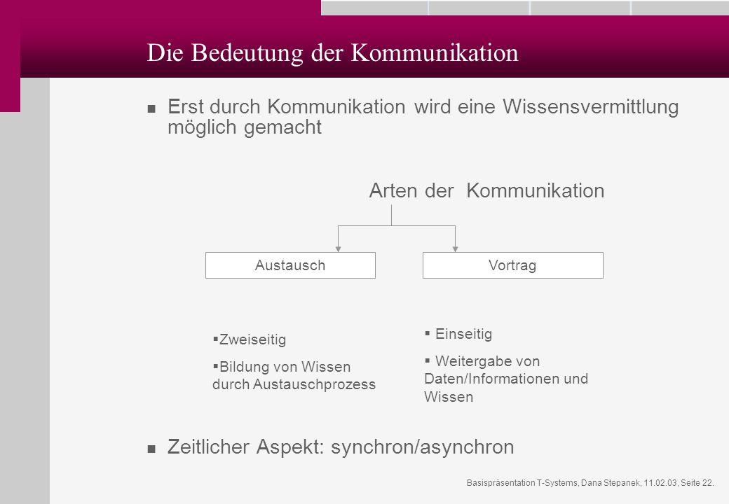 Basispräsentation T-Systems, Dana Stepanek, 11.02.03, Seite 22. Die Bedeutung der Kommunikation Erst durch Kommunikation wird eine Wissensvermittlung