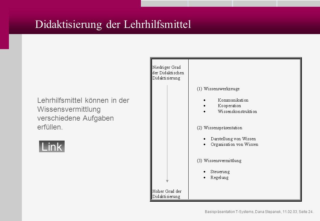 Basispräsentation T-Systems, Dana Stepanek, 11.02.03, Seite 24. Lehrhilfsmittel können in der Wissensvermittlung verschiedene Aufgaben erfüllen. Didak