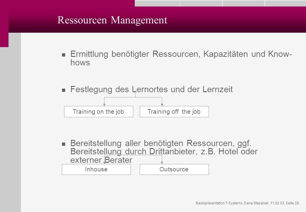 Basispräsentation T-Systems, Dana Stepanek, 11.02.03, Seite 28. Ressourcen Management Ermittlung benötigter Ressourcen, Kapazitäten und Know- hows Fes