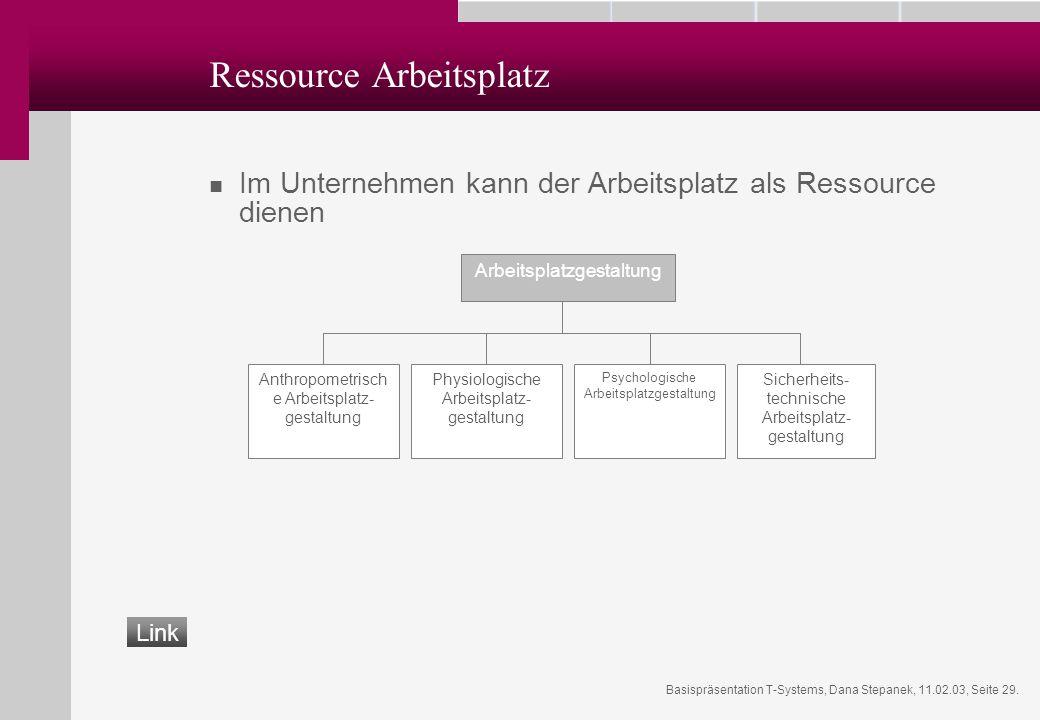 Basispräsentation T-Systems, Dana Stepanek, 11.02.03, Seite 29. Im Unternehmen kann der Arbeitsplatz als Ressource dienen Ressource Arbeitsplatz Arbei