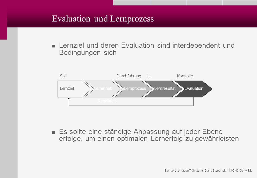 Basispräsentation T-Systems, Dana Stepanek, 11.02.03, Seite 32. Evaluation und Lernprozess Lernziel und deren Evaluation sind interdependent und Bedin
