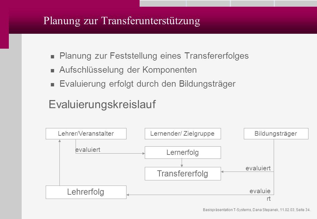 Basispräsentation T-Systems, Dana Stepanek, 11.02.03, Seite 34. Planung zur Transferunterstützung Planung zur Feststellung eines Transfererfolges Aufs