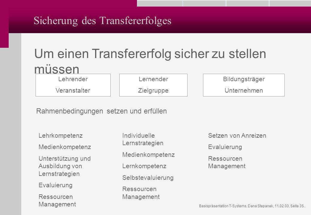 Basispräsentation T-Systems, Dana Stepanek, 11.02.03, Seite 35. Sicherung des Transfererfolges Um einen Transfererfolg sicher zu stellen müssen Lehren