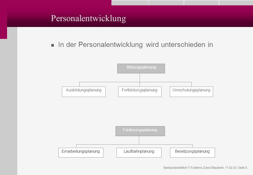 Basispräsentation T-Systems, Dana Stepanek, 11.02.03, Seite 5. Personalentwicklung In der Personalentwicklung wird unterschieden in Bildungsplanung Au
