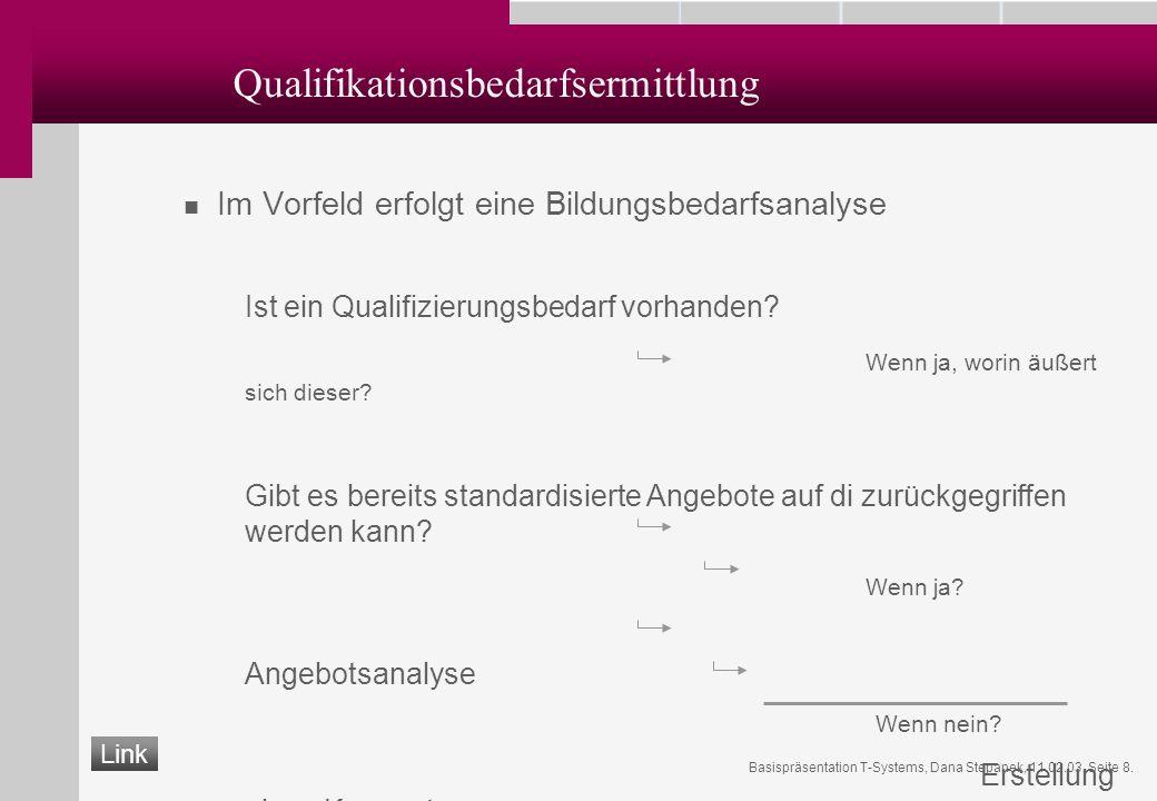 Basispräsentation T-Systems, Dana Stepanek, 11.02.03, Seite 8. Qualifikationsbedarfsermittlung Im Vorfeld erfolgt eine Bildungsbedarfsanalyse Ist ein