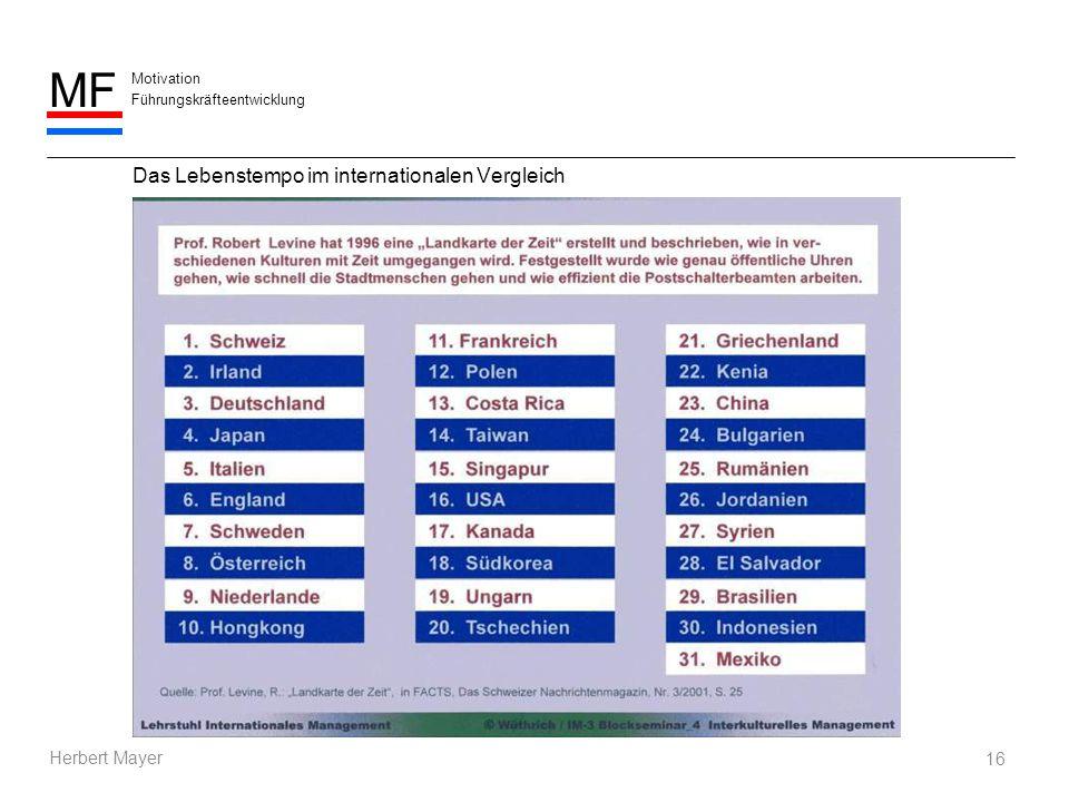 Motivation Führungskräfteentwicklung MF Herbert Mayer 16 Das Lebenstempo im internationalen Vergleich