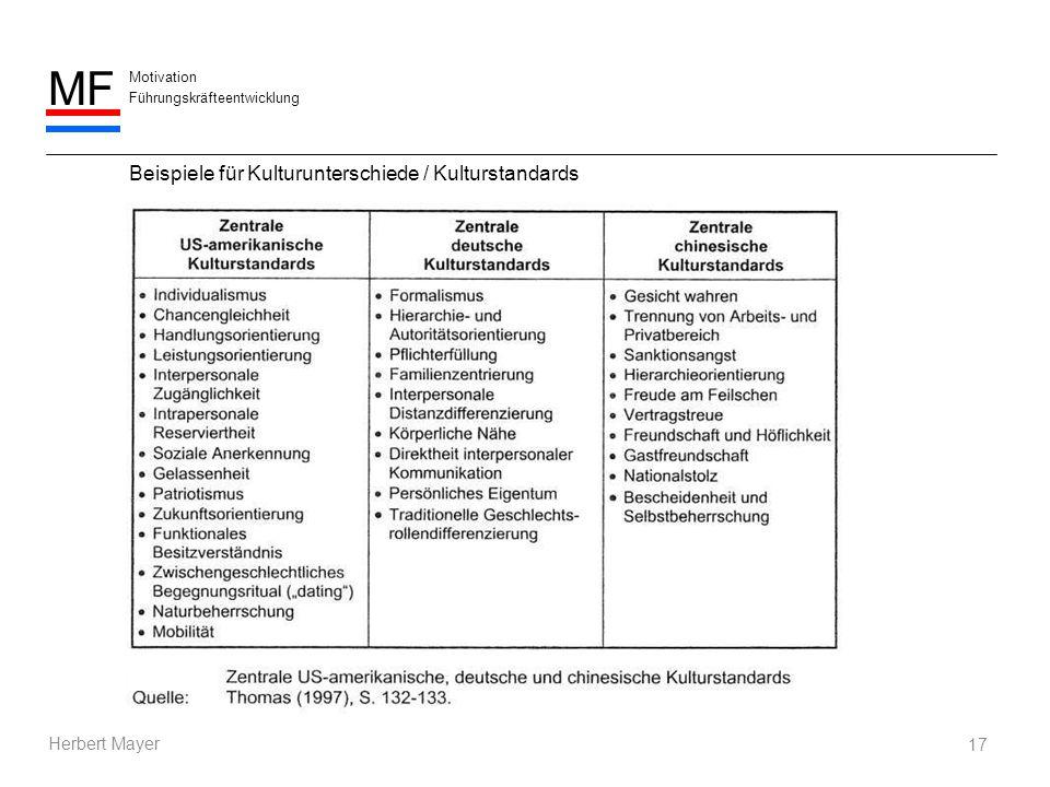 Motivation Führungskräfteentwicklung MF Herbert Mayer 17 Beispiele für Kulturunterschiede / Kulturstandards