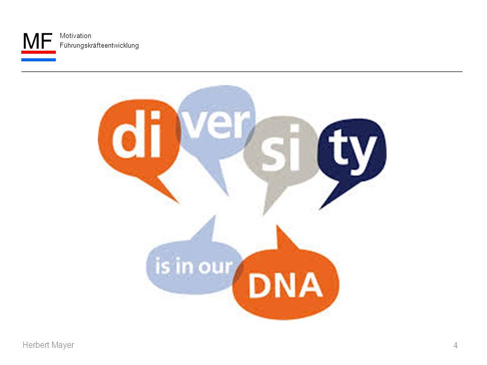 Motivation Führungskräfteentwicklung MF Herbert Mayer Diversity, moderner Gegenbegriff zu Diskriminierung 5