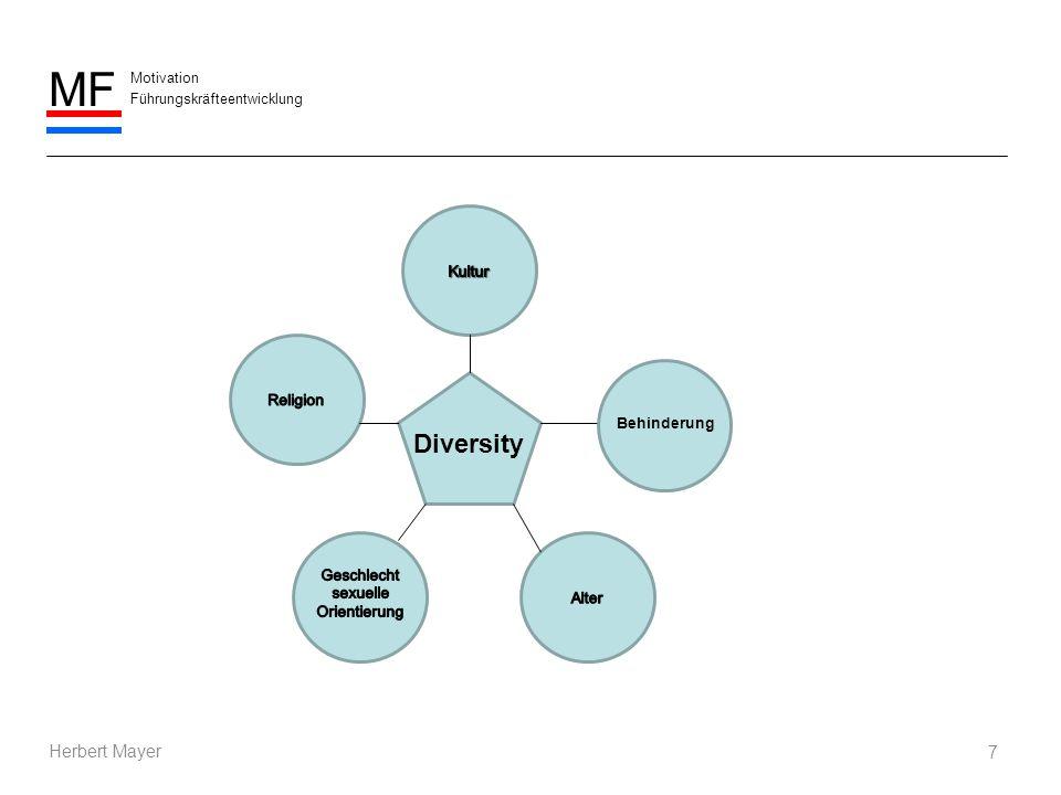 Motivation Führungskräfteentwicklung MF Herbert Mayer Diversität ist ein Konzept der Soziologie, das in der deutschen Wirtschaft und Gesellschaft, analog zum Begriff Diversity im englischsprachigen Raum, für die Unterscheidung und Anerkennung von Gruppen- und individuellen Merkmalen benutzt wird.