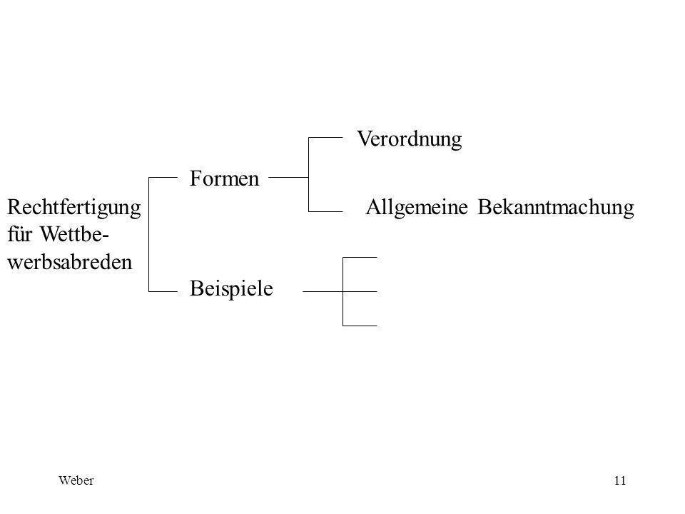 Weber11 Rechtfertigung für Wettbe- werbsabreden Formen Beispiele Verordnung Allgemeine Bekanntmachung