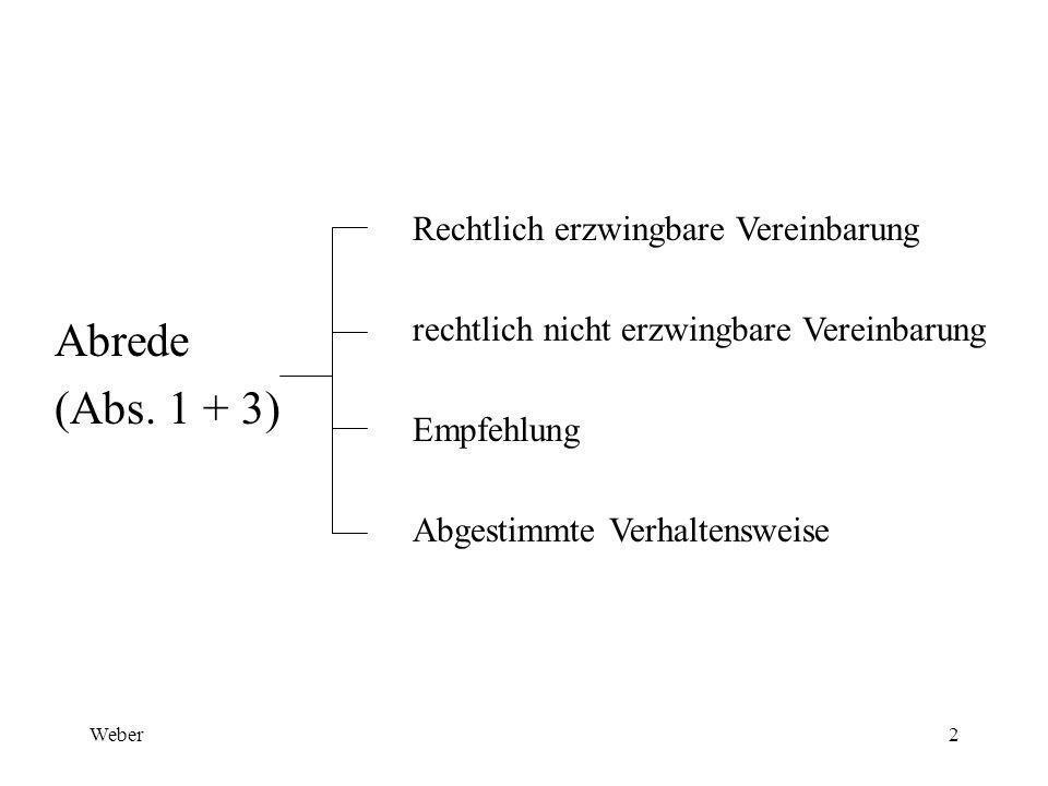 Weber2 Abrede (Abs. 1 + 3) Rechtlich erzwingbare Vereinbarung rechtlich nicht erzwingbare Vereinbarung Empfehlung Abgestimmte Verhaltensweise