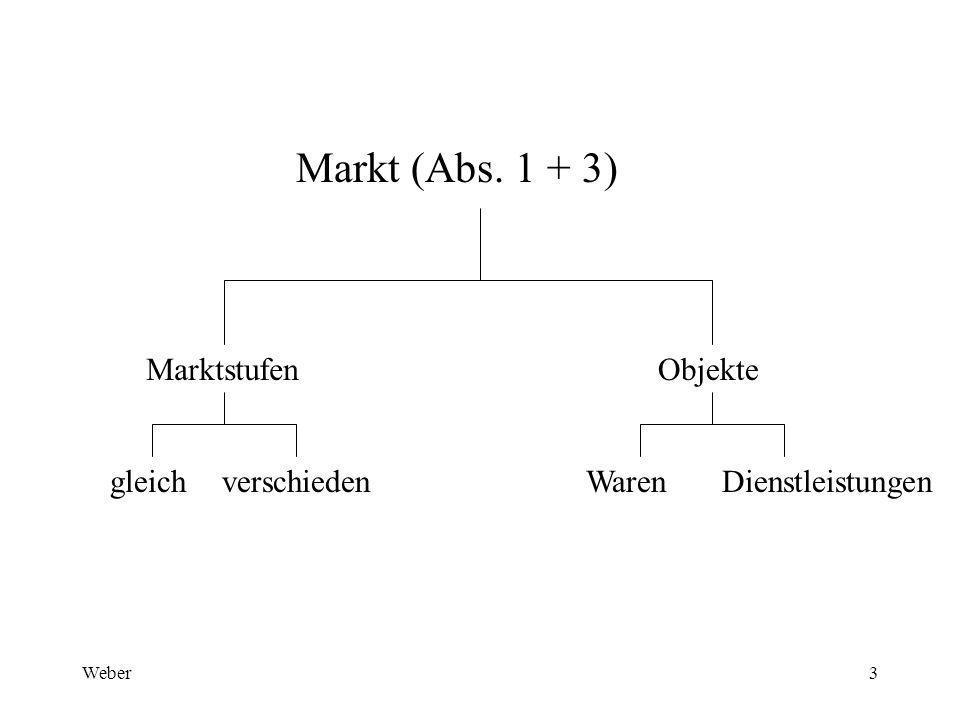 Weber3 Markt (Abs. 1 + 3) Objekte gleich verschiedenWaren Dienstleistungen Marktstufen