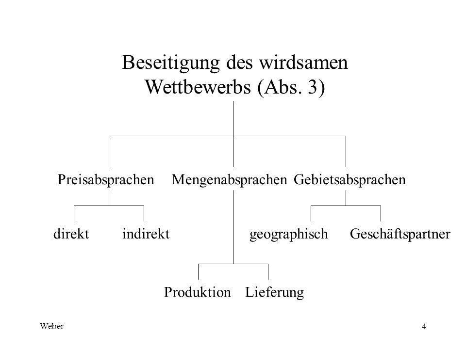 Weber4 Beseitigung des wirdsamen Wettbewerbs (Abs.