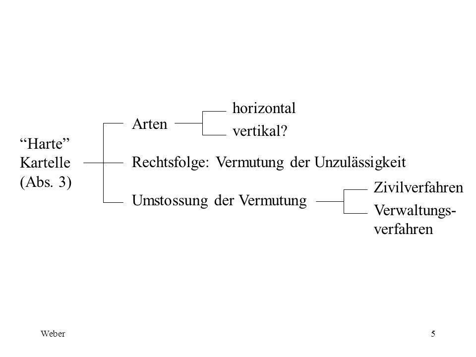 Weber5 Harte Kartelle (Abs.
