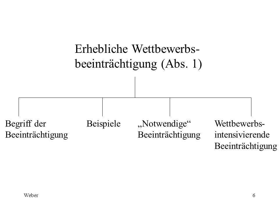 Weber6 Erhebliche Wettbewerbs- beeinträchtigung (Abs.